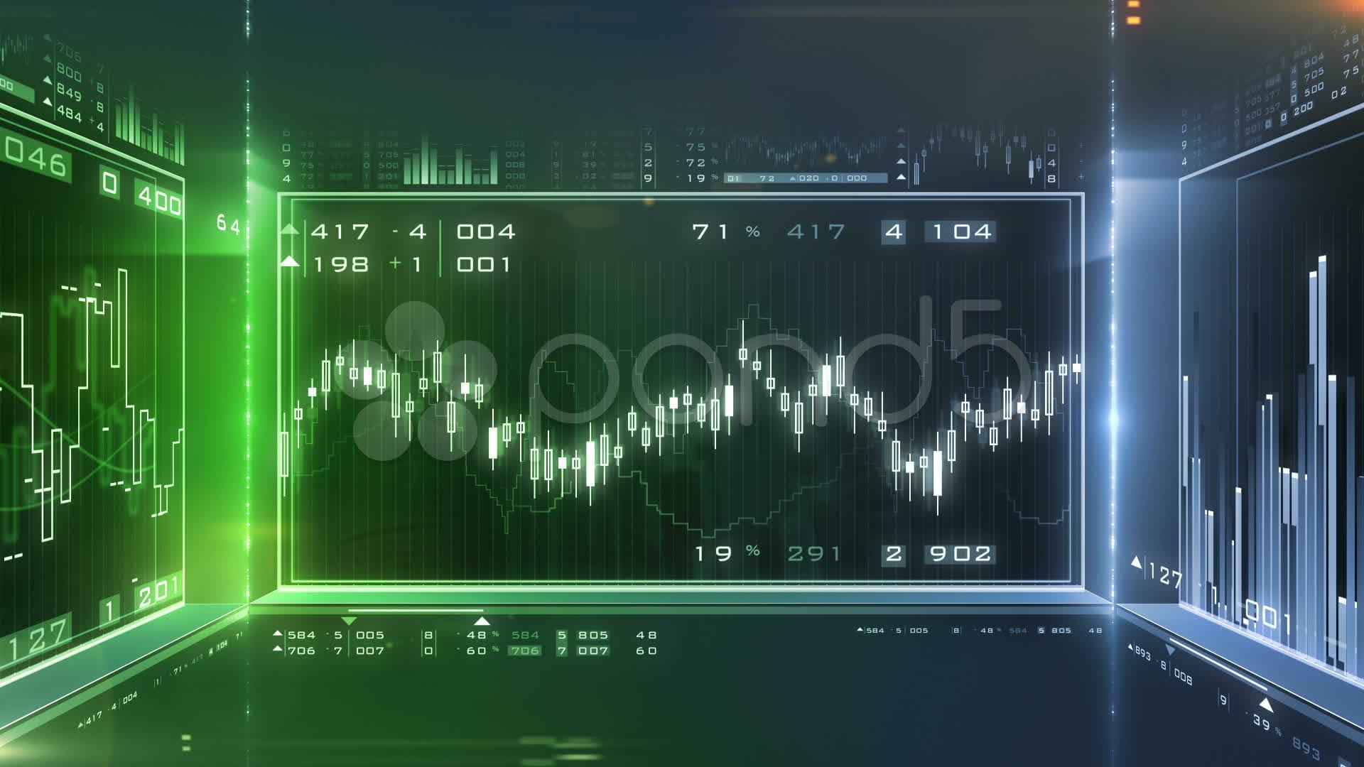 Oscillators and Momentum Indicators