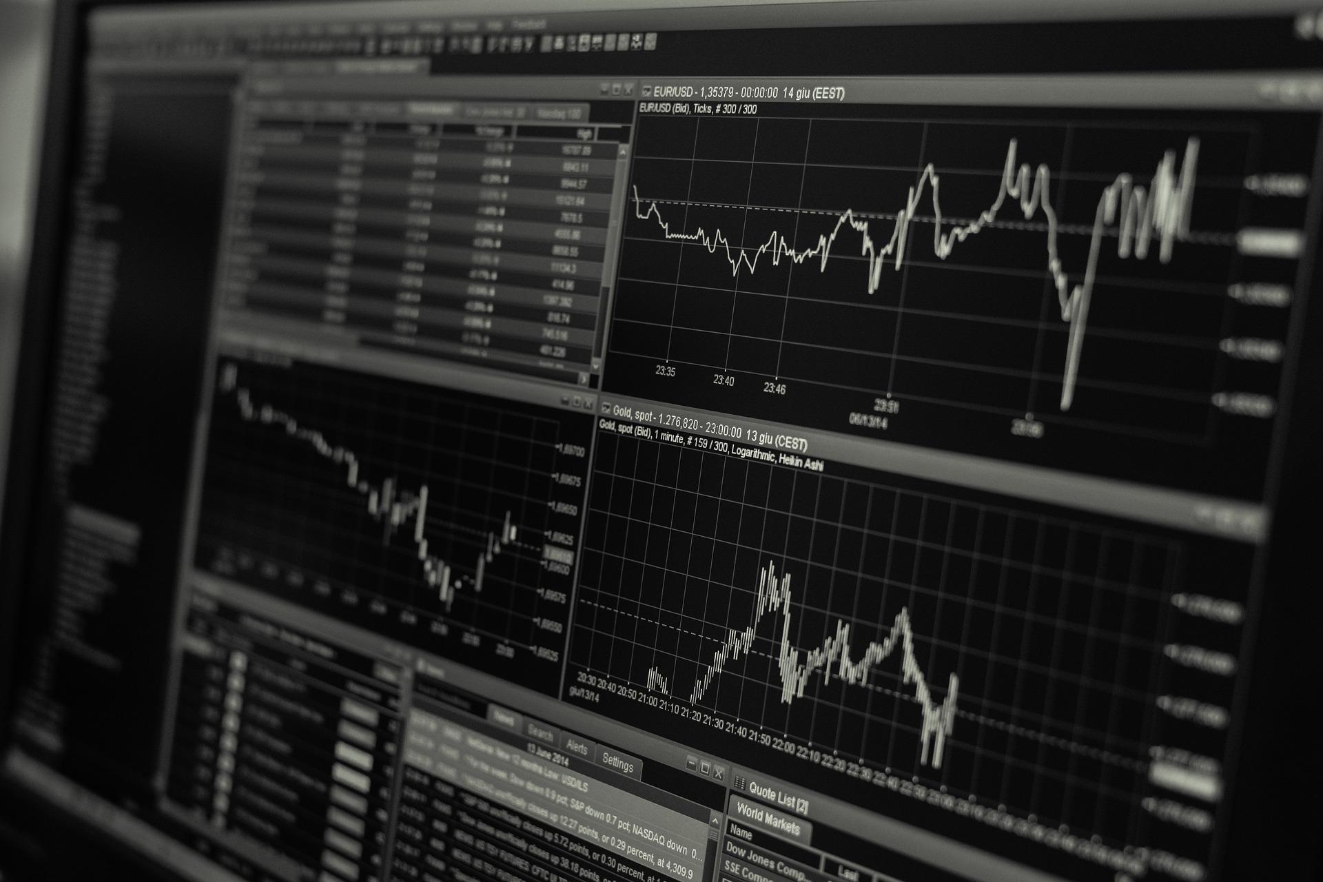 EMA, RSI and Parabolic SAR Strategy